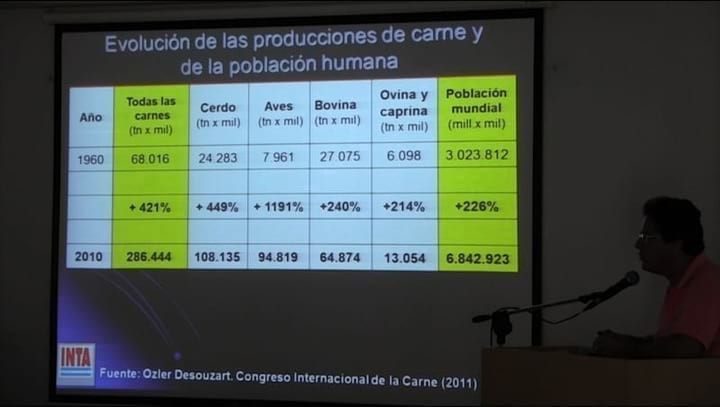 Tratamiento de residuos en la gesti�n ambiental. Eduardo Comer�n (INTA)