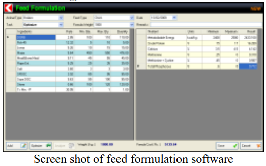 Comparative Study on Feed Formulation Software - A Short Review