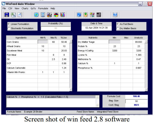Comparative Study on Feed Formulation Software - A Short
