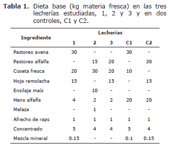 La Hipofosfatemia En Vacas