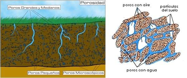 Agua en el suelo problema o soluci n engormix - Suelos radiantes por agua ...