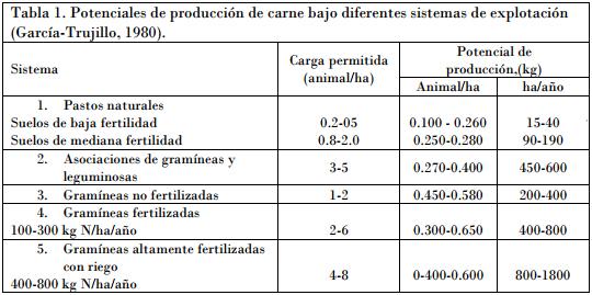 valor nutricional de la caña de azúcar