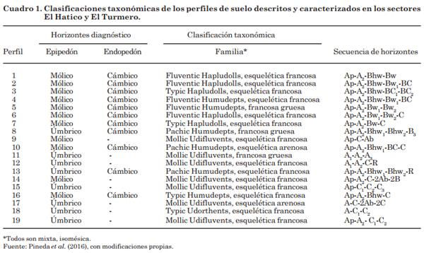 Galleros De Venezuela