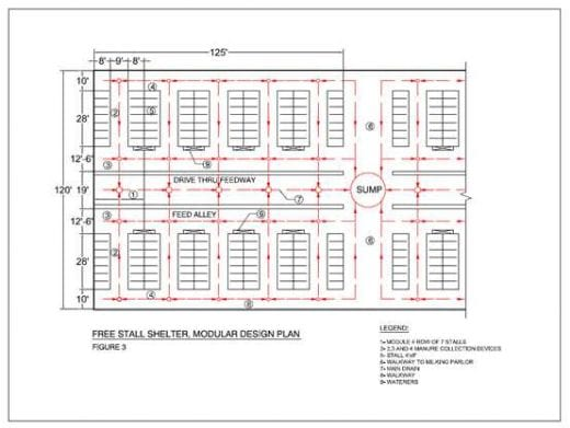 Cow barn plans for Dairy barn plans