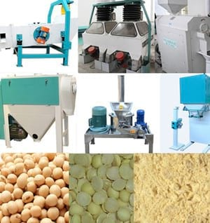 soybean processing plants - Various