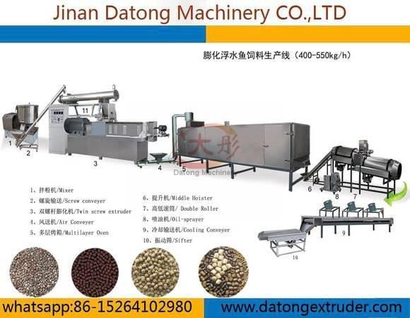 500kg/h animal food processing line - Various