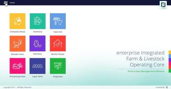 eIFLOC - eIFLOC Poultry Software