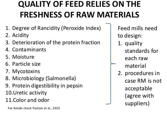 Quality of Raw Material - Clinical issues