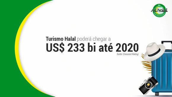 Turismo Halal - Minha atividade