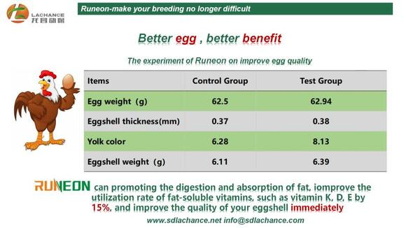 how to improve the agg quality within few days - Casos clínicos