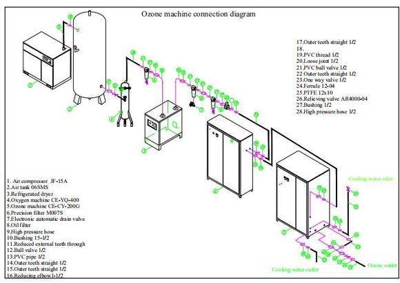 ozone mixing system diagram for aquaculture disinfection -