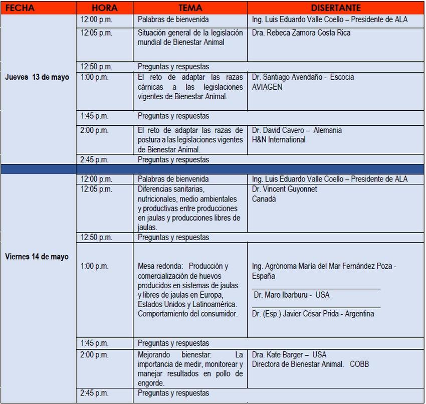 Industria avicola latinoamericana y Bienestar Animal: Webinar de ALA - Image 1