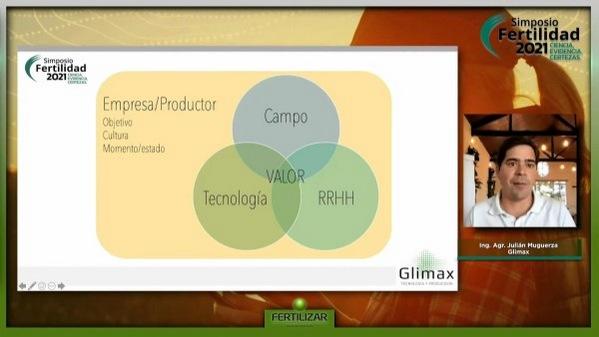 Fertilidad 2021: Agricultura 4.0, nuevas tecnologías en nutrición de cultivos - Image 2