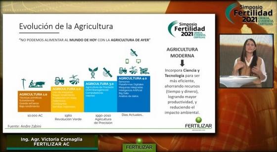 Fertilidad 2021: Ciencia y tecnología para una nutrición sustentable de cultivo - Image 2